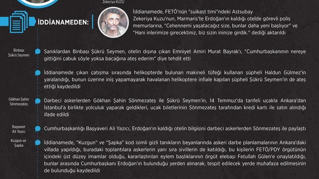 Cumhurbaşkanı Erdoğan'a suikast girişimi iddianamesi (2)